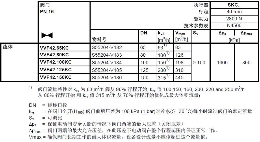 西门子电动调节阀vvf42.kc